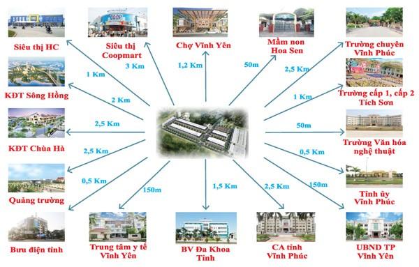 mở bán đợt cuối cơ hội đầu tư sinh lời ck 8% tặng 1 chỉ vàng SJC dự án Fairy Town Vĩnh Yên
